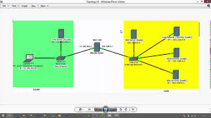 Global Load Balancing Dns And by Dns Load Balancing Youtube