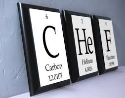 Home Decor Set by Chef Periodic Table Framed 3 Piece Wall Plaque Set Geeky Home