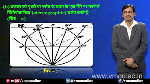 Map Projection Definition म नच त र प रक ष प एव उनक वर ग करण