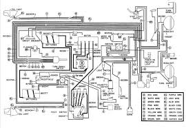 golf cart wiring diagram wiring diagram byblank