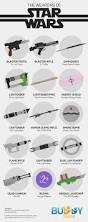 star wars vii is yet to release let u0027s have a look at the weapons