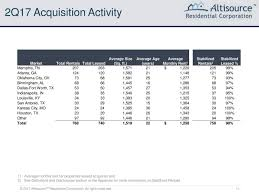 altisource residential corp 2017 q2 results earnings call
