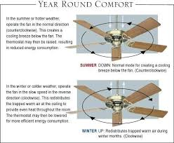 which way should a ceiling fan turn in the summer which way should ceiling fans turn for boatylicious org
