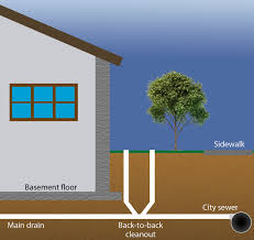 basement waterproofing in toronto call us anytime 416 890 8568