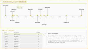 Template Excel Project Timeline Project Management Timeline Template Excel