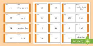 Times Tables 1 12 Times Table 1 To 2 Loop Cards 1 12 Times Table Loop Cards