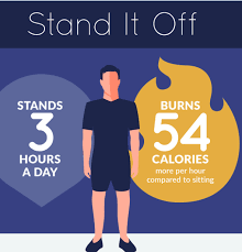 Standing Desk Health Benefits 2 Answers Is Using A Standing Desk Better For My Health Than