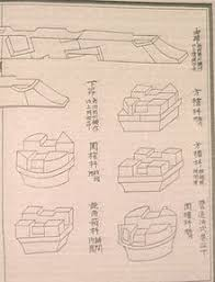 Types Of Wood Joints Pdf by Ancient Chinese Wooden Architecture Wikipedia