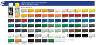 color chart ral