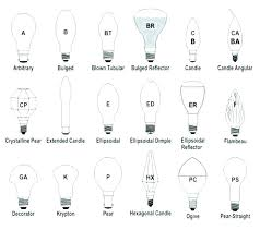 types of ceiling fans types of ceiling fans with lights ceiling fan types ceiling fan