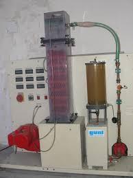 thermal science lab dept of me iitg