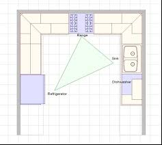 Kitchen And Dining Room Layout Ideas Ideas For A Small Kitchen Layout With Kitchen Design And Layout