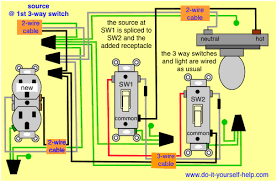 wiring diagrams to add a receptacle outlet do it yourself help com