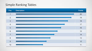 Data Table Design Simple Ranking Tables Template For Powerpoint Slidemodel