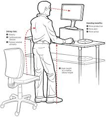 Standing Or Sitting Desk by Taking A Stand Standing Desks An Antidote To Sitting Disease
