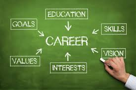 Career Counselor Resume Sample by Scott County Community Foundation Career College Counselor Intern