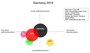 Germany Political Map by Political Charts Retronomics Blog