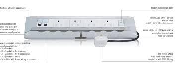 Office Desk Power Sockets Desktop Units