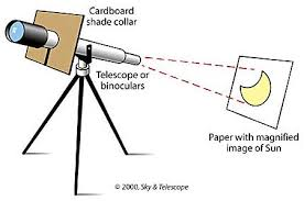 How To Calculate The Square Footage Of A House How To Safely See A Partial Solar Eclipse Sky U0026 Telescope