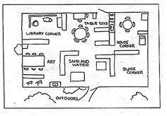 Preschool Floor Plans Blank Floor Plans Decoration Ideas Gyleshomes Com