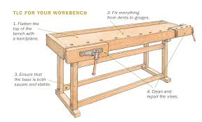 Woodworking Workbench Top Material by How To Rehab A Traditional Workbench Finewoodworking