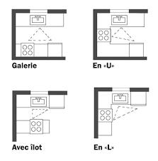 plan de cuisine avec ilot central plan de cuisine plan de cuisine ikea cethosia me