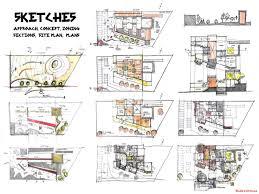 architectural design architectural design process