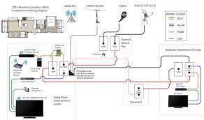 2011 winnebago motorhome wiring diagrams ford transit wiring