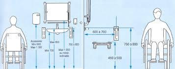 norme handicapé chambre salle de bain handicap norme hauteur lavabo bon march chambre propri