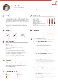 Sample Web Designer Resume by 3 Ux Designer Cover Letter Best Business Template Ux Designer Cv