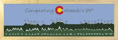 Colorado 14er Map by Colorado 14ers Poster Pictures To Pin On Pinterest Pinsdaddy