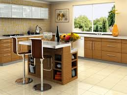 Kitchen Renovation Costs by Factors To Consider Prior To Doing Kitchen Renovation