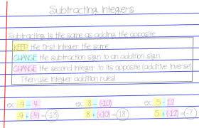 hands on integer operations part 2 subtracting integers math