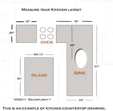 Measuring Kitchen Cabinets Delectable 10 Measuring Kitchen Cabinets Design Ideas Of Plan