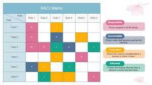 raci matrix free raci matrix templates