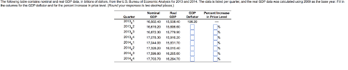 us bureau economic analysis solved the following table contains nominal and