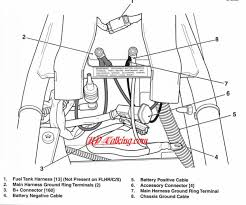 2003 sportster wiring diagram wiring diagram simonand