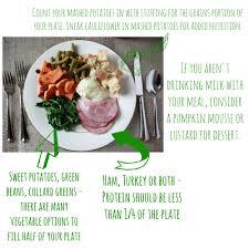 thanksgiving low calorie recipes principles to practice healthy thanksgiving plating u2013 deliciously