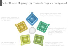 value stream mapping key elements diagram background powerpoint