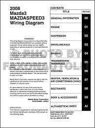 wiring diagram for mazda 3 wiring diy wiring diagrams manual and