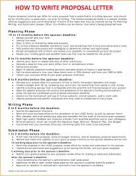 Grant Application Cover Letter by Proposal Package 1 Cover Letter Use Letterhead Mention Project
