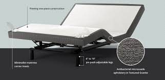 lineal adjustable base review the sleep sherpa