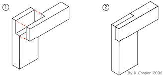 joints collins good wood u003c u003d u003d download pdf