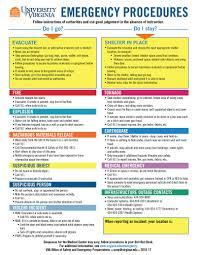 emergency evacuation procedures example di water conductivity diagram