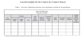 report to senior management template report to senior management template fieldstation co