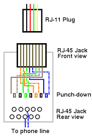 rj45 to rj12 wiring diagram with gooddy org