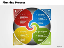 Ppt 4 Steps In Planning Process Business Diagram Powerpoint Free Ppt Free