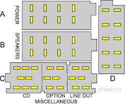 automotive head units pinouts pinouts diagrams pinoutguide com