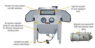blast cabinet light kit free shipping allsource abrasive blast cabinet 48in model