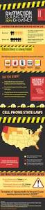 texas distracted driving stats law infographics pinterest